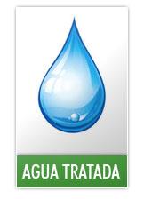 cuadro_agua