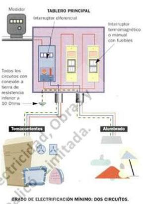 seguridad_electrica5